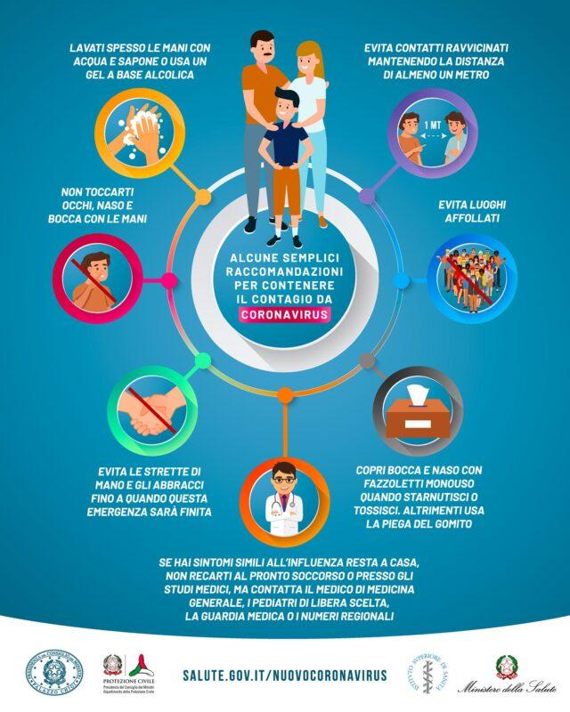 Informazioni sul Coronavirus / COVID19